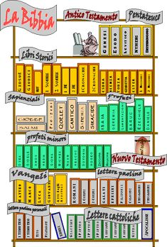Scopri LA BIBBIA!