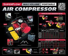 Features of MV50 SuperFlow High-Volume 12-Volt Air Portable Compressor #BestPortableCompressor #TireInflator