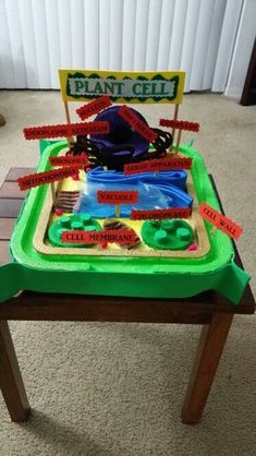 Plant Cell project by Bianca A. - A Virginia Lopez- Plant Cell Project Models, 3d Plant Cell Model, 3d Animal Cell Model, Animal Cell Parts, Edible Cell Project, Plant Cell Structure, Cell Model Project, Simple Plant Cell, Plant Cell Organelles