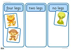Dear Zoo Simple sorting activity featuring the twelve animals of the Chinese zodiac, Could be used as an independent activity or with a small group. Sort the animals by the number of legs. Preschool Zoo Theme, Jungle Activities, Sorting Activities, Animal Activities, Preschool Lessons, Autism Activities, Animal Science, The Zoo, E Mc2