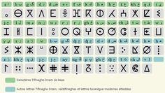 Un développeur marocain du nom d'Ahmed Tailouloute a mis en place une nouvelle application, qui permettra aux utilisateurs des Windows phones d'apprendre l'alphabet Tifinagh.