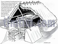 Free drawing of Iron Age Viking House from the category History ...