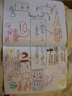 more notebooking ideas **Science Notebooking: Light/Electricity/Magnets Science Resources, Science Lessons, Science Education, Teaching Science, Science Activities, Physical Science, Science Ideas, Montessori Science, Science Experiments