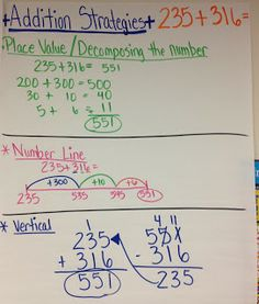 The 4th Grade May-niacs: Addition Strategies