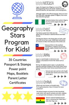 Step by step instructions to set up a Geography Stars program at your school or in your class to help kids learn about the world! Teaching Tools, Teaching Kids, Kids Learning, Geography For Kids, Teaching Geography, Global Awareness, Map Skills, Programming For Kids, Home Schooling