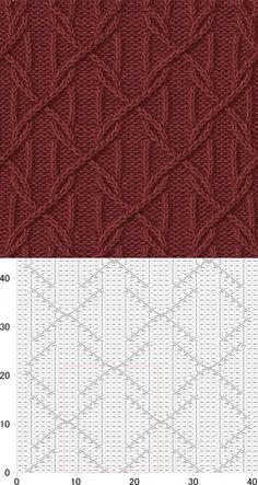 Knitting lace scarf texture ideas for 2019 Knitting Paterns, Cable Knitting, Knitting Charts, Knitting Designs, Knit Patterns, Knitting Projects, Hand Knitting, Stitch Patterns, Filet Crochet