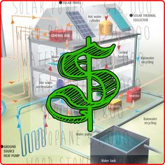What it really cost to go off grid. Find out how much the average solar system, wind turbine, wood stove and other alternative living solutions really cost. This article also describes the pros and cons of each the methods of off grid living.
