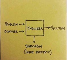 Ingeniería divertida