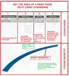 Get the Area of a Ramp From Revit Using DynamoBIM