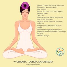Mulher em lotus com chakras coroa-07 Chakra Mantra, Om Mantra, Reiki Chakra, Chakra Meditation, Chakra Healing, Chakras Reiki, Les Chakras, Fake Skin, Mudras