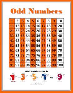 Even and Odd Numbers Freebie - Classroom Freebies Classroom Freebies, Math Classroom, Kindergarten Math, Teaching Math, Teacher Freebies, Bilingual Classroom, Math For Kids, Fun Math, Math Math