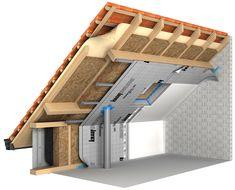 Sve što ste hteli da znate o izolaciji potkrovlja! Roof Architecture, Architecture Details, Framing Construction, A Frame House Plans, Roof Structure, Tiny House Cabin, Attic Rooms, Roof Design, House Roof
