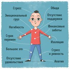 Наше тело— сложнейший механизм, чувствительно реагирующий нетолько навнешние, ноинавнутренние факторы. Доктор Сьюзен Баббель, психолог, специалист вобласти депрессии, выдвинула интересную теорию осигналах нашего тела.