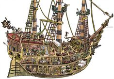 Old Pirate Ship by mourri on DeviantArt Boat Drawing, Ship Drawing, Real Pirate Ships, Pirate Ship Painting, Model Ship Building, Old Sailing Ships, Walking The Plank, Pirate Art, Ship Paintings