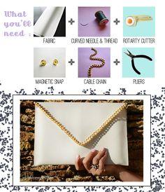 DIY iPad Case supplies - Label Me Blog