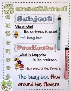 Teaching sentence structure just got super silly! Check out how to introduce th… Teaching sentence structure just got super silly! Check out how to introduce the subject and predicate of a sentence in an engaging and interactive way. Sentence Anchor Chart, Grammar Anchor Charts, Writing Anchor Charts, Writing Posters, Sentence Writing, Writing Characters, Subject And Predicate Worksheets, Teaching Grammar, Learning