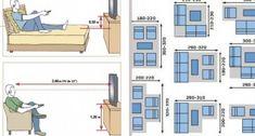 Questi disegni ci mostrano qual è la misura giusta per tutto ciò che abbiamo in casa - Curioctopus.guru Tv Distance, Roll Cage, Construction, Life Hacks, Furniture Design, Floor Plans, House Design, Interior Design, Lake Front