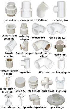 Civil Engineering: PVC Pipe & Fittings Cheat Sheet - StudyPK Civil Engineering: PVC Pipe & Fittings Cheat Sheet 2 inch pvc waste water pipe and fittings Pvc Furniture, Plumbing Pipe Furniture, Plumbing Tools, Industrial Furniture, Industrial Lamps, Furniture Vintage, Vintage Industrial, Plumbing Vent, Furniture Storage