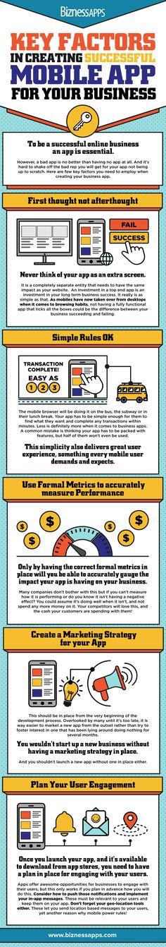 5 Key Factors In Creating A Successful Mobile App For Your Business - #Infographic #Business #App