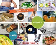 Créer un tableau de visualisation en ligne - Exemple de tableau de vision pour perdre du poids