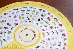 The Local Foods Wheel: Discover Local, Seasonal Food In Your Region