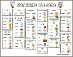 Mémo des sons - French sounds Plus French Worksheets, Phonics Worksheets, French Teaching Resources, Teaching French, French Language Lessons, French Lessons, English Language, French Kids, Core French