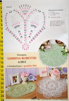 Sabrina Robotki 5/2011. Dyskusja na temat liveinternet - Rosyjski serwis internetowy Diaries