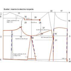 Corsi di Cucito: Disegnare Cartamodelli ❤ liked on Polyvore