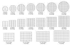 "A Cake Cutting Guide by Yake's Cakes! According to YC's, a serving is defined as a 2""x2"" slice for sheet cakes or a 1""x2"" slice for layer cakes! Handy chart to have :)"