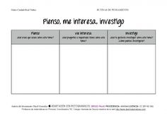 pienso-me-interesa-investigo Philosophy For Children, Ideas Principales, Visible Thinking, Thinking Skills, Bar Chart, Education, Learning, Ideas Para, Blog
