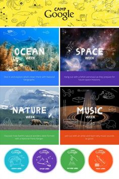 Google has brought together Khan Academy, National Geographic, National Parks, and NASA to launch Camp Google: a free, four-week online camp for kids 7-10, filled with fun science activities and exploration. Talk about an awesome collaboration! Wow.