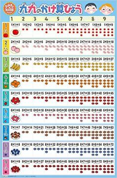 なるほどkids はっておぼえる九九のかけ算ひょう (お風呂 ポスター 教材) | 昭文社 出版 編集部 |本 | 通販 | Amazon