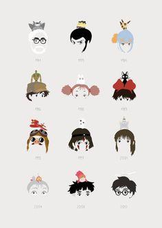 Las caras de Miyazaki