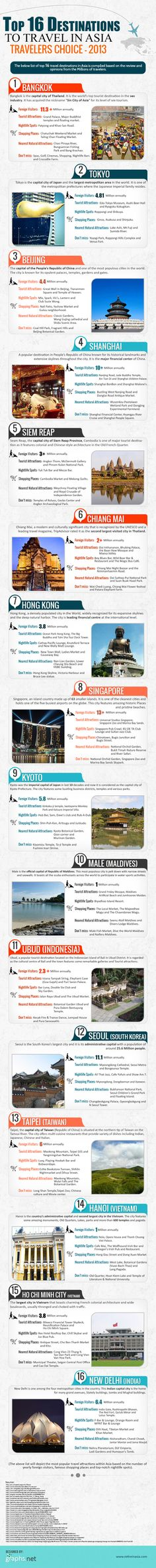 Asia is the largest continent on Earth with 49 countries. This infographic shows the best travel destinations in Asia with its major tourist attractions. Amazing Destinations, Vacation Destinations, Vacation Ideas, Vacations, Asia Travel, Time Travel, Travel Abroad, Travel Advice, Travel Tips