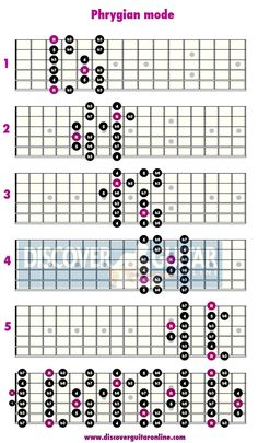 Phrygian mode: 5 patterns Discover Guitar Online, Learn to Play Guitar Guitar Scales Charts, Guitar Chords And Scales, Learn Guitar Chords, Music Chords, Guitar Chord Chart, Learn To Play Guitar, Jazz Guitar, Music Theory Guitar, Music Guitar