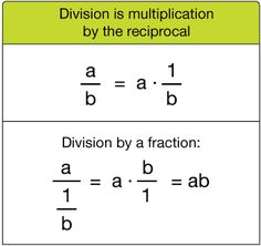 Image result for how to teach reciprocals in math