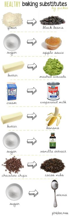 Healthy Baking Substitutions!!!