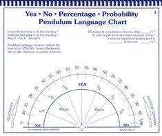 How to Make a Pendulum Chart