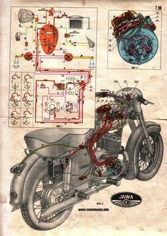 Classic Motors, Classic Bikes, Classic Cars, Vintage Bikes, Vintage Motorcycles, Cars And Motorcycles, Bike Poster, Motorcycle Posters, Old School Art