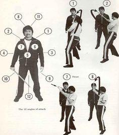 arnis book | Master Sam Tendencia - Filipino Martial Arts - Self Defense Guides