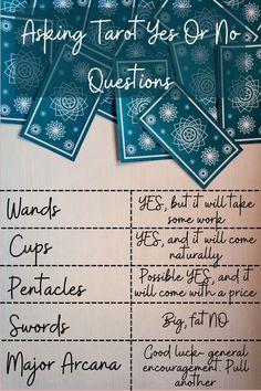 The World Tarot Card, The Lovers Tarot Card, Tarot Card Spreads, Tarot Cards, Wiccan Magic, Pagan, Wheel Of Fortune Tarot, Hanged Man Tarot, Ace Of Pentacles