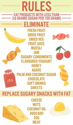 TL;DR, there's sugar in everything and I basically spent two months craving apples.