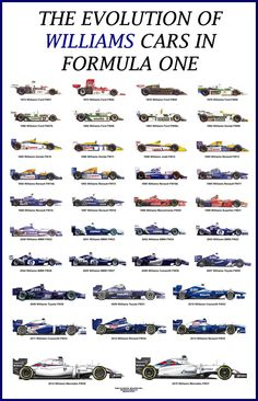 The Evolution of Williams cars in Formula One – Spor Williams Formula 1, Williams F1, Slot Cars, Race Cars, Grand Prix, Nascar, Formula 1 Car, F1 Racing, Drag Racing