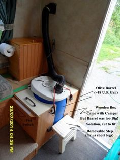 DIY composting toilet - Yahoo Search Results