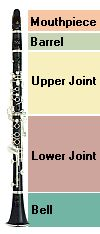Clarinet(: my favorite part is the upper joint because it has all the high notes(: