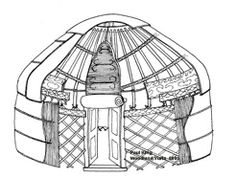 Interior Chimney Designs additionally Kazakhs also Tents Yurts Gher besides House Plans moreover Heritage. on modern yurt interior