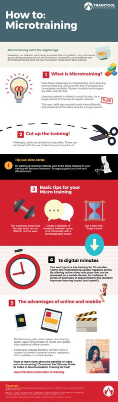 Microtraining & How To Do It Infographic - http://elearninginfographics.com/microtraining-how-infographic/