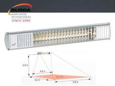 incalzitor Burda Term 2000w | Energie ieftină Panouri solare-fotovoltaice