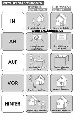 www.engerman.de Study German, German English, German Grammar, German Words, German Resources, Deutsch Language, Germany Language, German Language Learning, Teaching