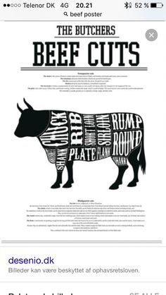 Bedste beef cuts